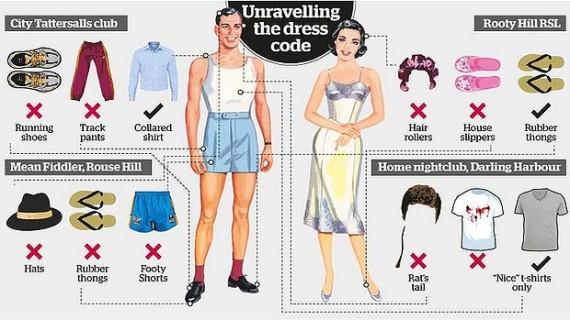dresscode-620x349